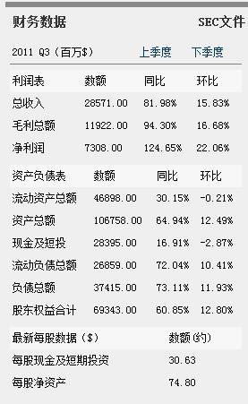 乔布斯辞世对苹果公司及对苹果股价的影响分析报告图片 41329 277x451